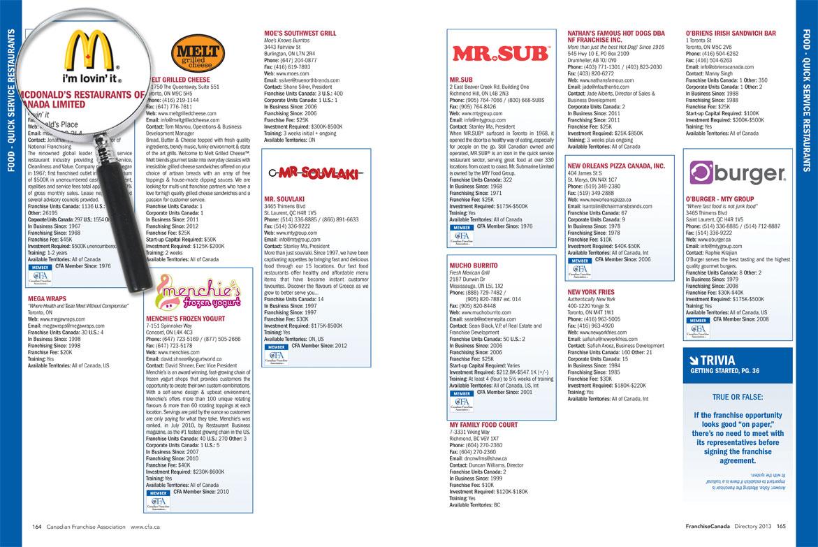 FranchiseCanada Directory Interior Spread